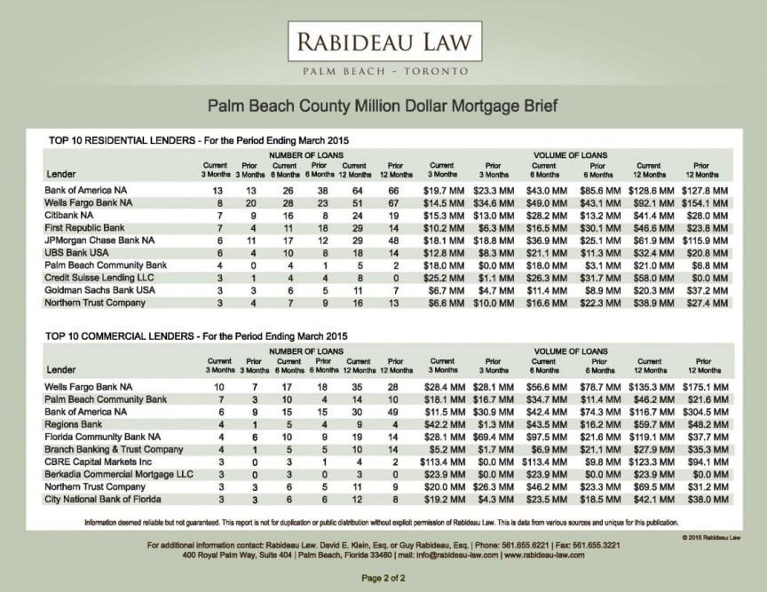 MARCH 2015 – MILLION DOLLAR MORTGAGE BRIEF – | Rabideau Law