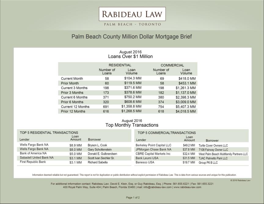 August 2016 – Million Dollar Mortgage Brief | Rabideau Law
