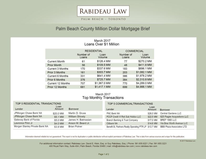 March 2017 – Million Dollar Mortgage Brief | Rabideau Law
