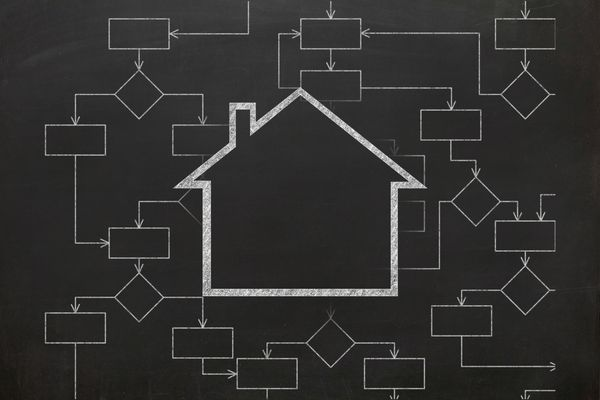 Lessons from the EquiAlt Ponzi Case-Avoiding Real Estate Schemes